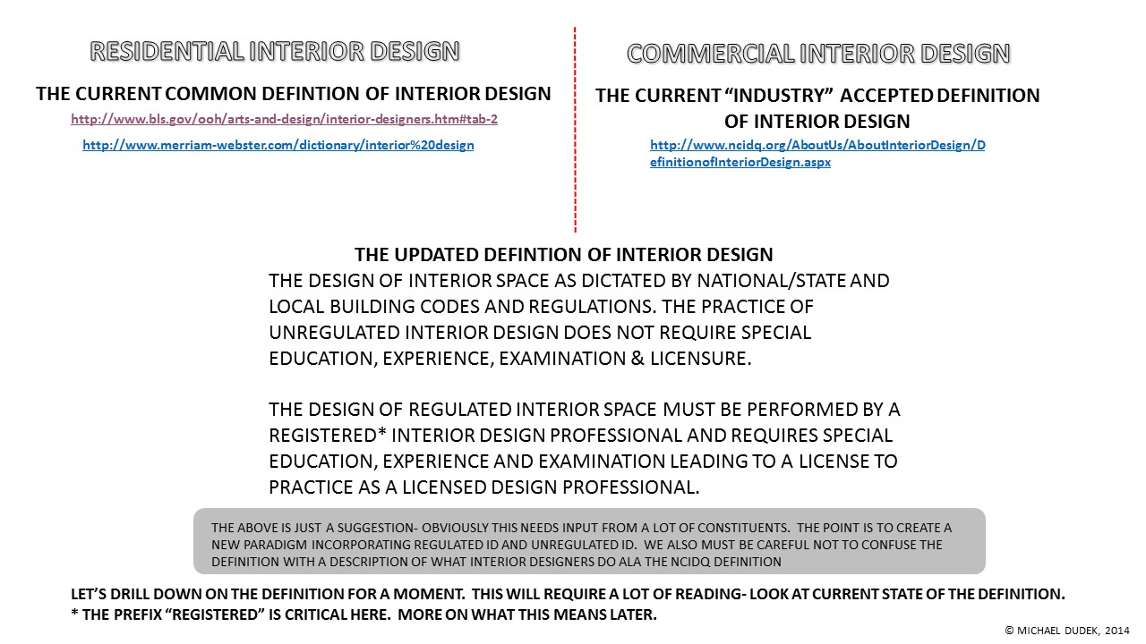 The Evolution Of The Profession Of Interior Design Has Reached A Point  Where Difficult Decisions Must Be Made In Order For It To Advance To The  Next Level ...