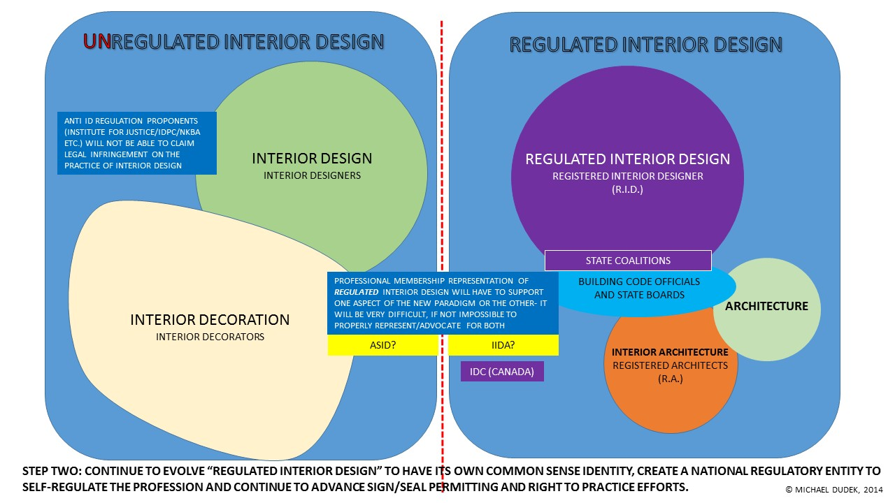 Fine California Interior Design Regulation Professional Download Free Architecture Designs Jebrpmadebymaigaardcom